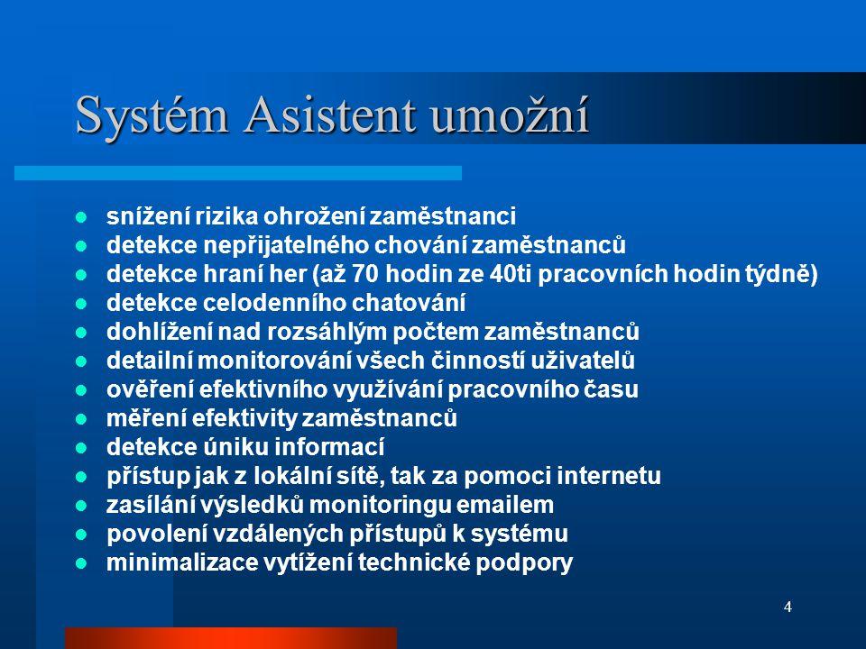 Systém Asistent umožní