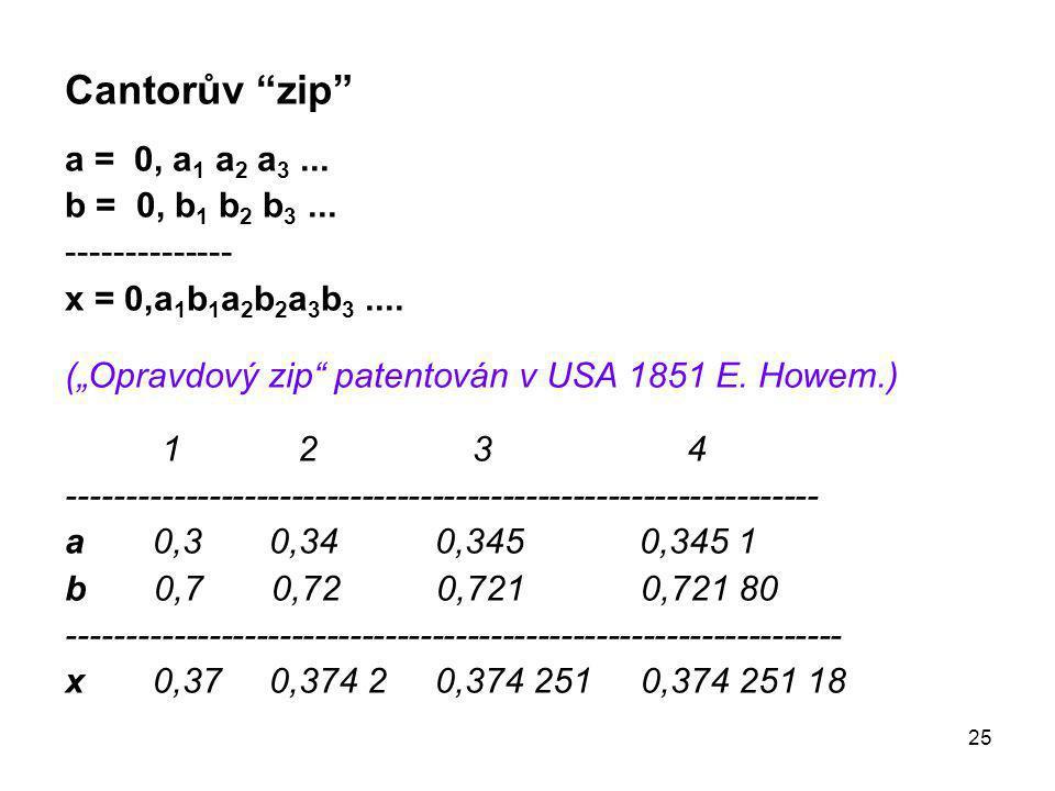 Cantorův zip a = 0, a1 a2 a3 ... b = 0, b1 b2 b3 ... --------------