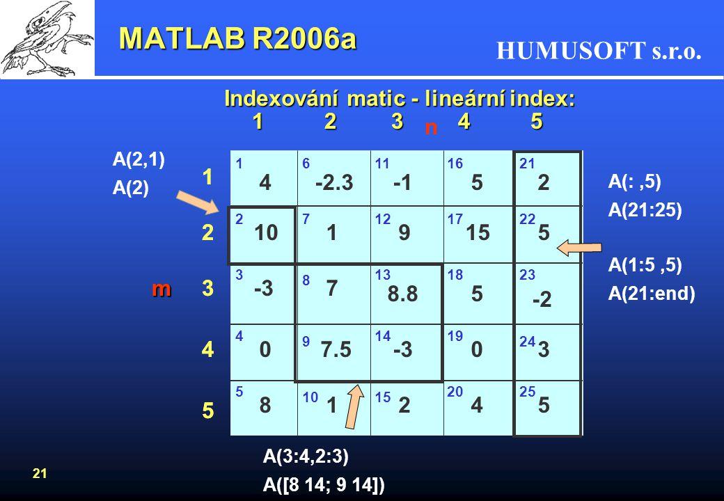 Indexování matic - lineární index: