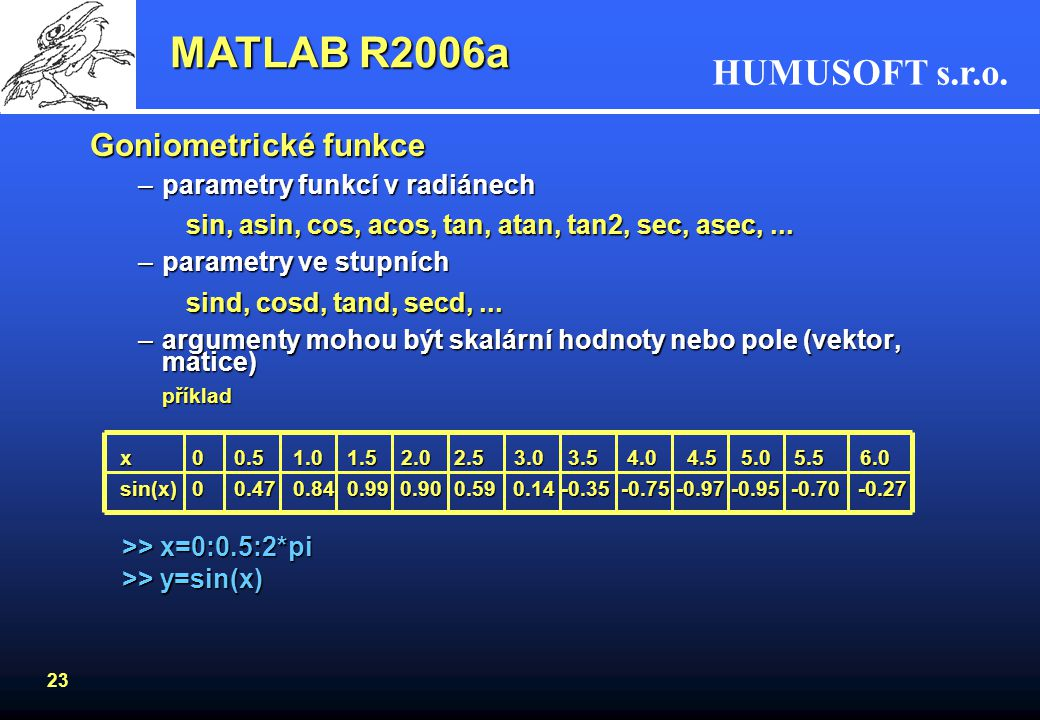 MATLAB R2006a Goniometrické funkce