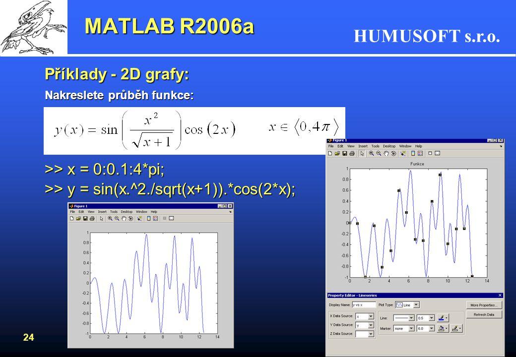MATLAB R2006a Příklady - 2D grafy: >> x = 0:0.1:4*pi;