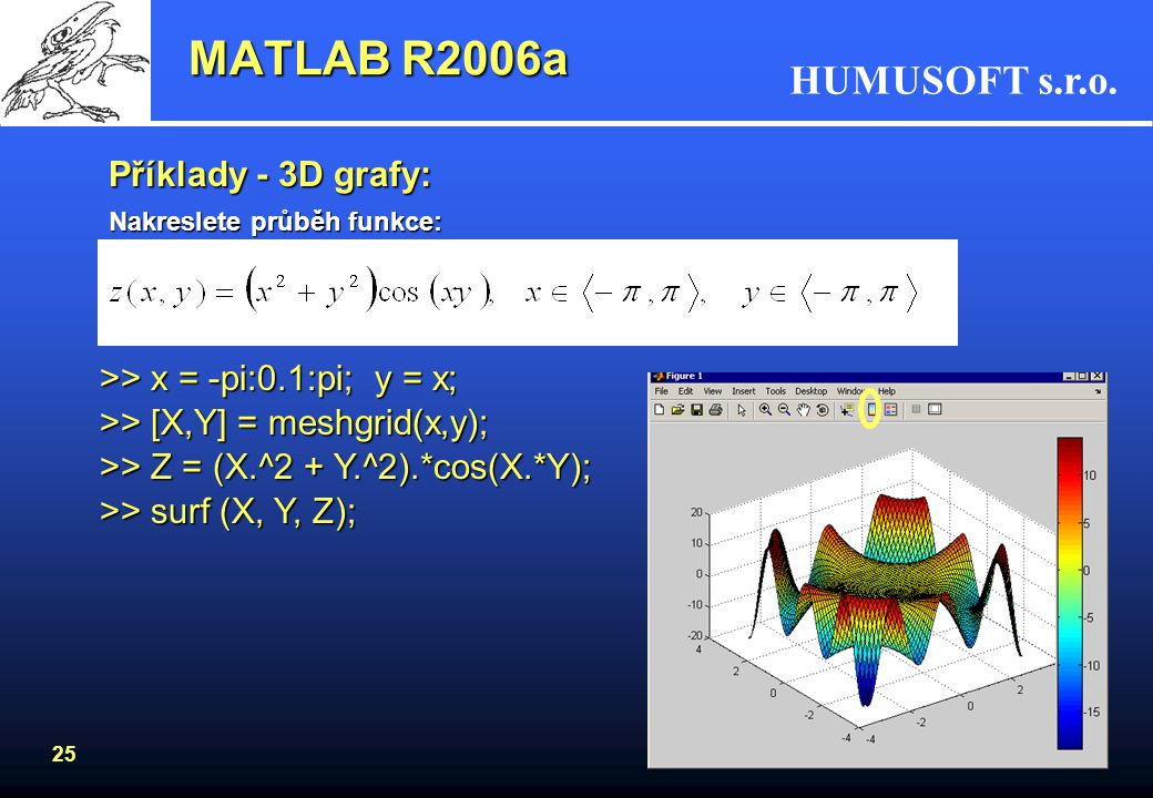 MATLAB R2006a Příklady - 3D grafy: >> x = -pi:0.1:pi; y = x;