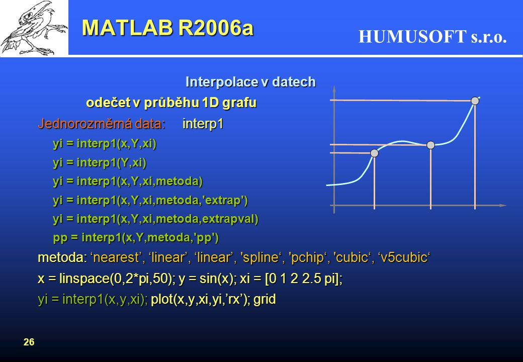MATLAB R2006a Interpolace v datech odečet v průběhu 1D grafu