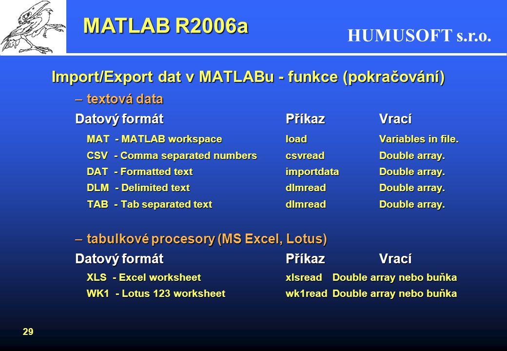MATLAB R2006a Import/Export dat v MATLABu - funkce (pokračování)