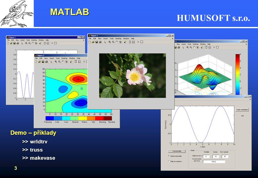 MATLAB Demo – příklady >> wrldtrv >> truss