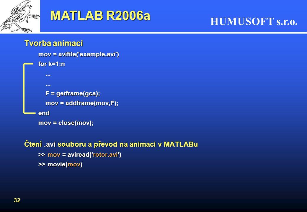 MATLAB R2006a Tvorba animací