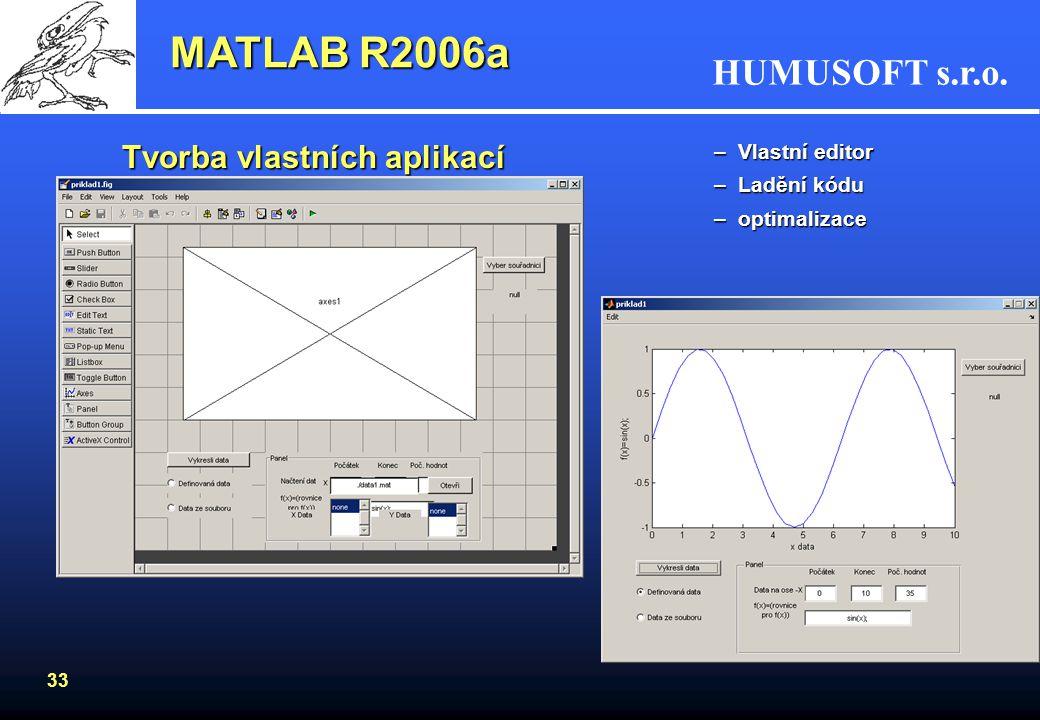 MATLAB R2006a Tvorba vlastních aplikací Vlastní editor Ladění kódu