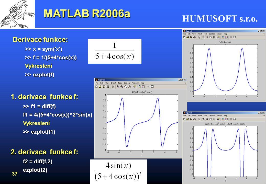 MATLAB R2006a Derivace funkce: 1. derivace funkce f:
