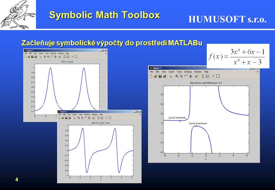 Symbolic Math Toolbox Začleňuje symbolické výpočty do prostředí MATLABu