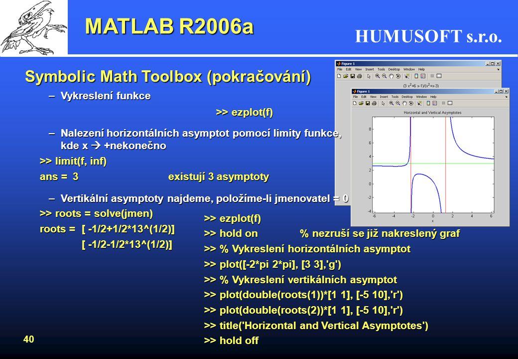 MATLAB R2006a Symbolic Math Toolbox (pokračování) >> ezplot(f)