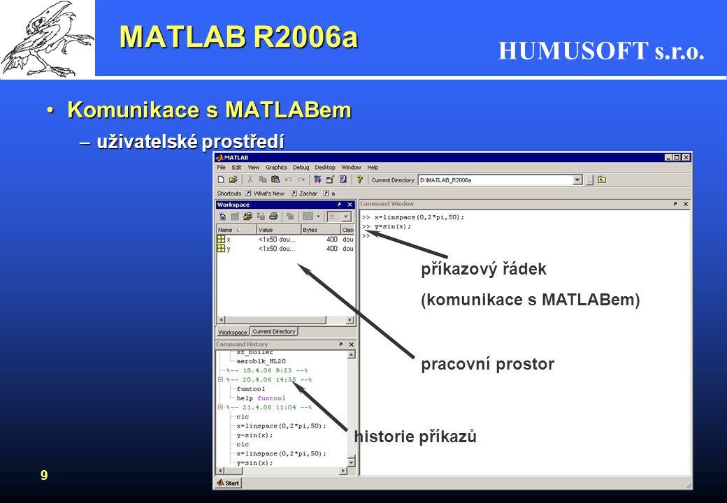 MATLAB R2006a Komunikace s MATLABem uživatelské prostředí