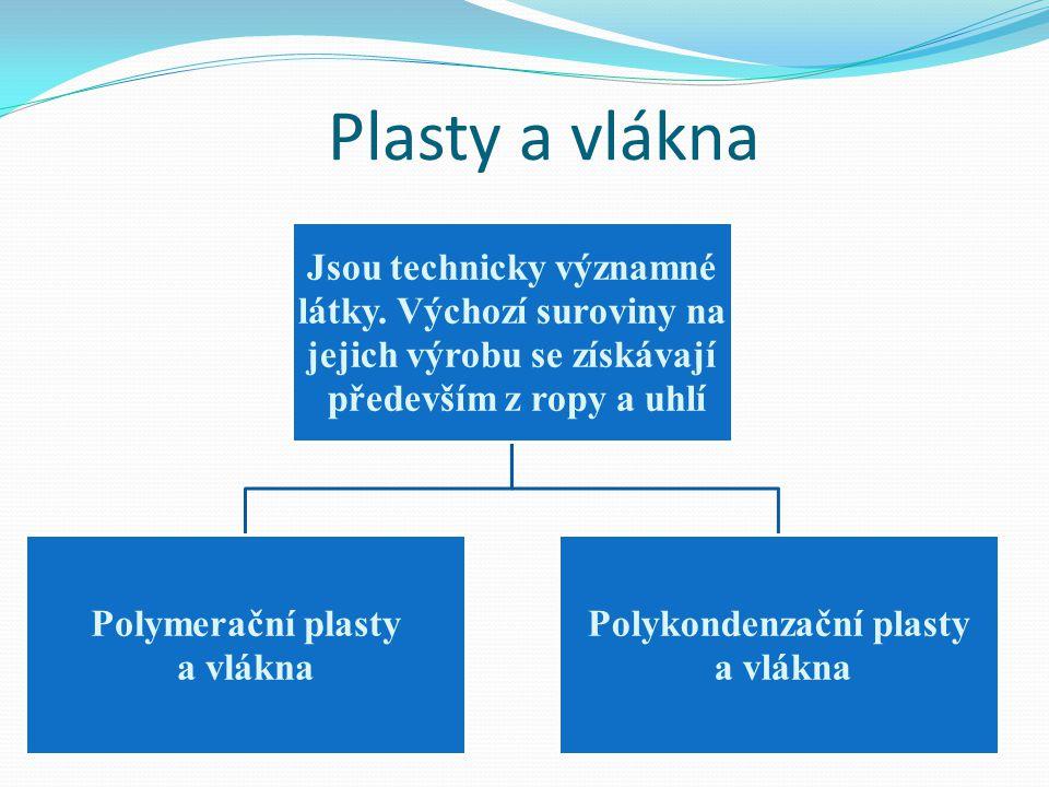 Polykondenzační plasty