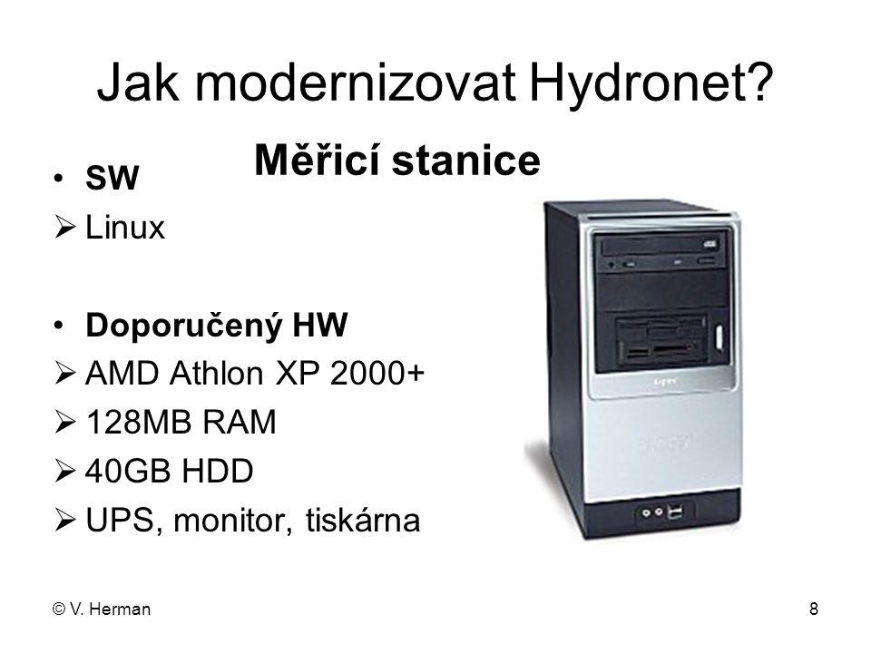 Jak modernizovat Hydronet