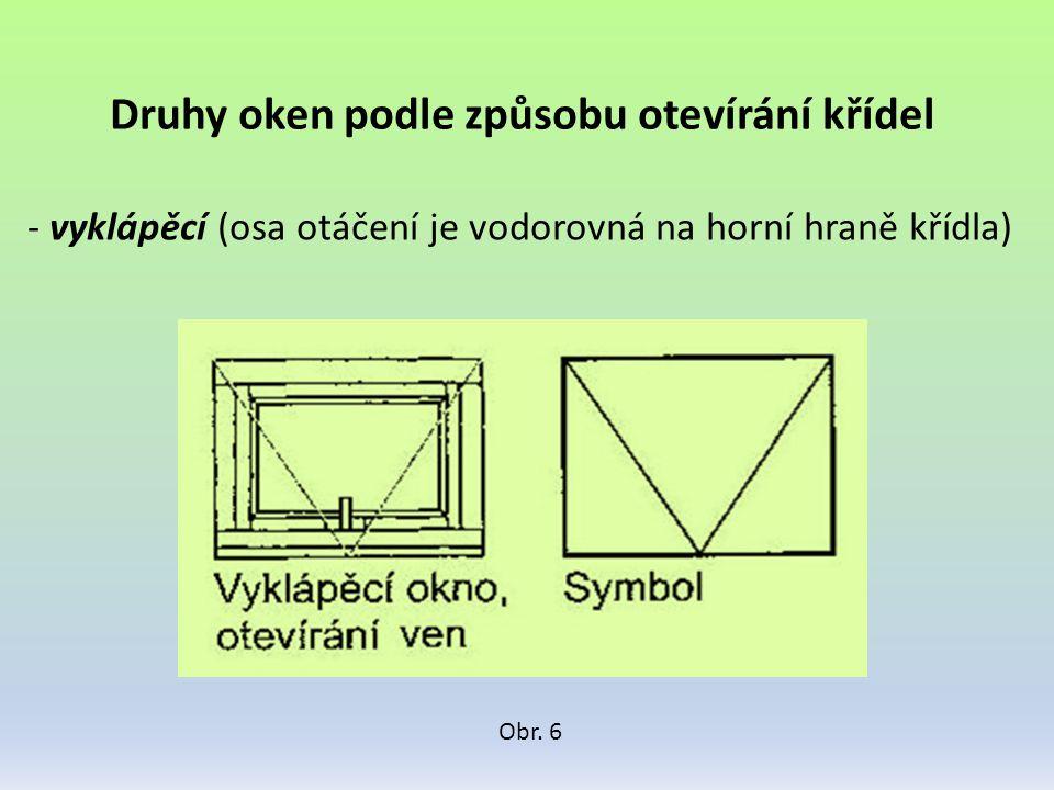 Druhy oken podle způsobu otevírání křídel