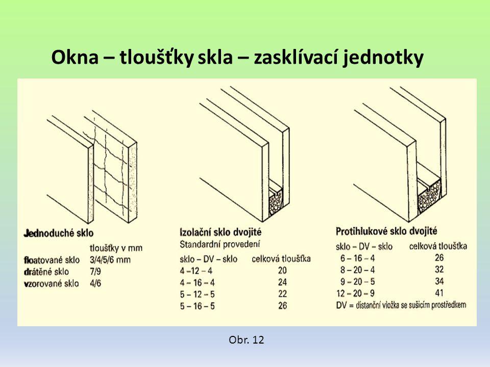 Okna – tloušťky skla – zasklívací jednotky