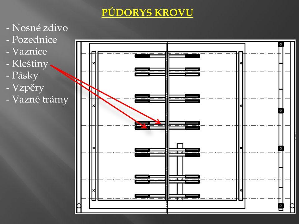 PŮDORYS KROVU - Nosné zdivo - Pozednice - Vaznice - Kleštiny - Pásky - Vzpěry - Vazné trámy