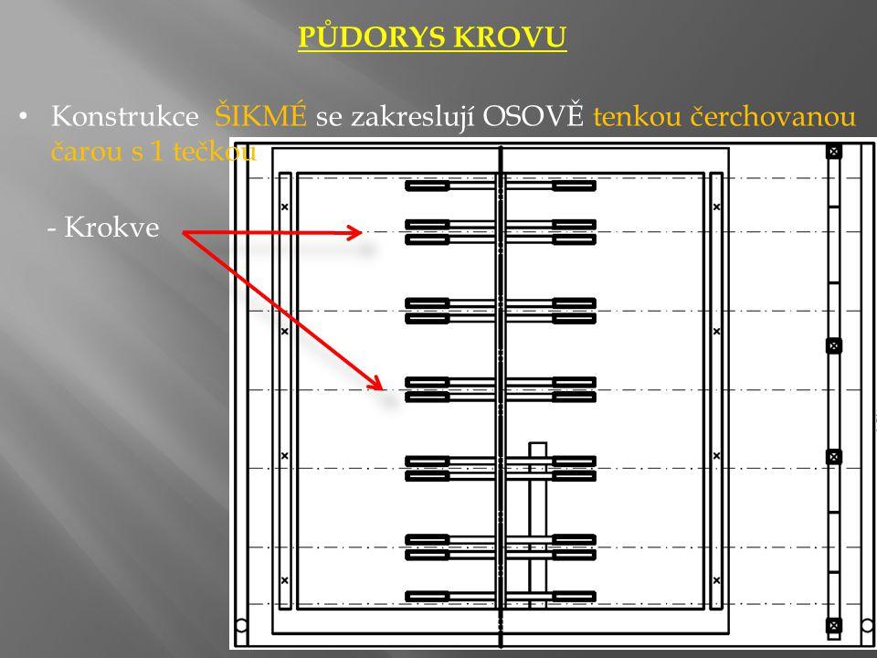 PŮDORYS KROVU Konstrukce ŠIKMÉ se zakreslují OSOVĚ tenkou čerchovanou čarou s 1 tečkou. - Krokve