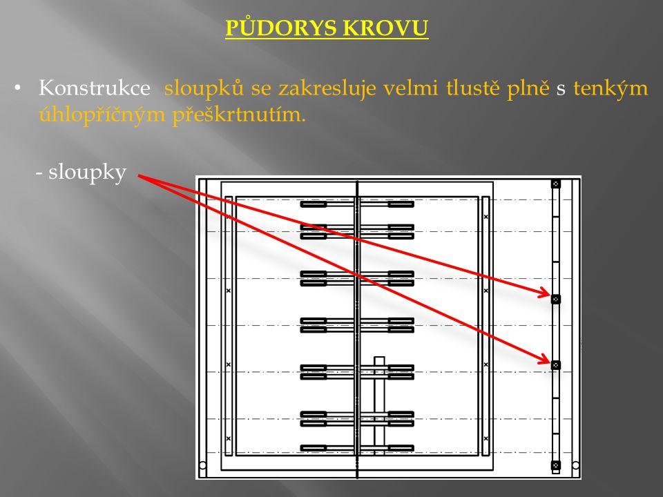 PŮDORYS KROVU Konstrukce sloupků se zakresluje velmi tlustě plně s tenkým úhlopříčným přeškrtnutím.