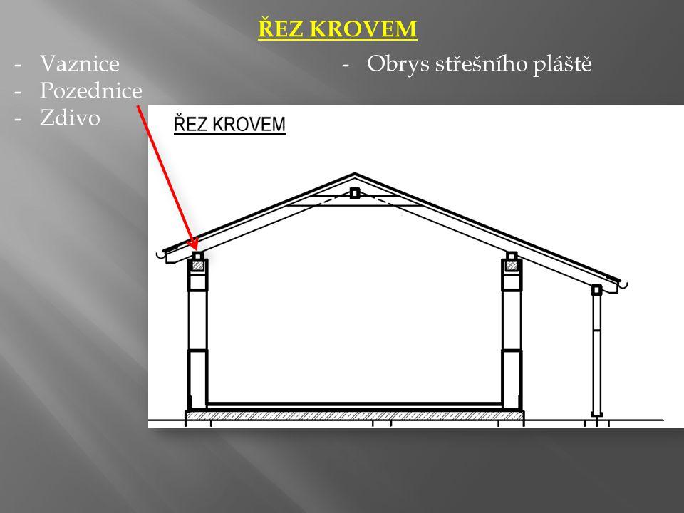 ŘEZ KROVEM Vaznice Obrys střešního pláště Pozednice Zdivo