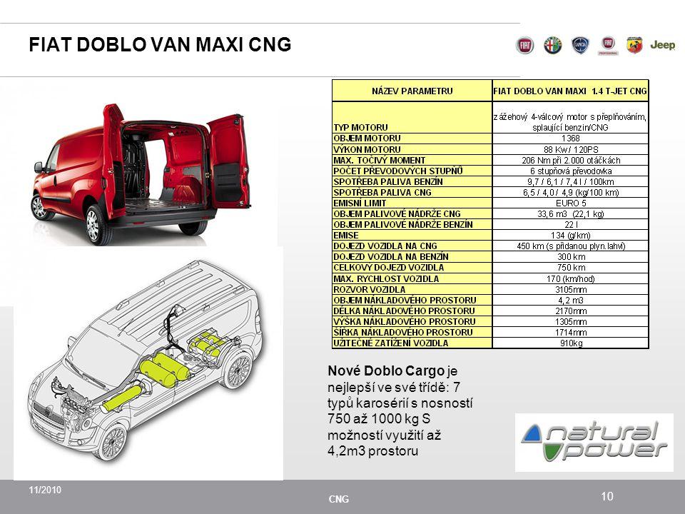 FIAT DOBLO VAN MAXI CNG Nové Doblo Cargo je nejlepší ve své třídě: 7 typů karosérií s nosností 750 až 1000 kg S možností využití až 4,2m3 prostoru.