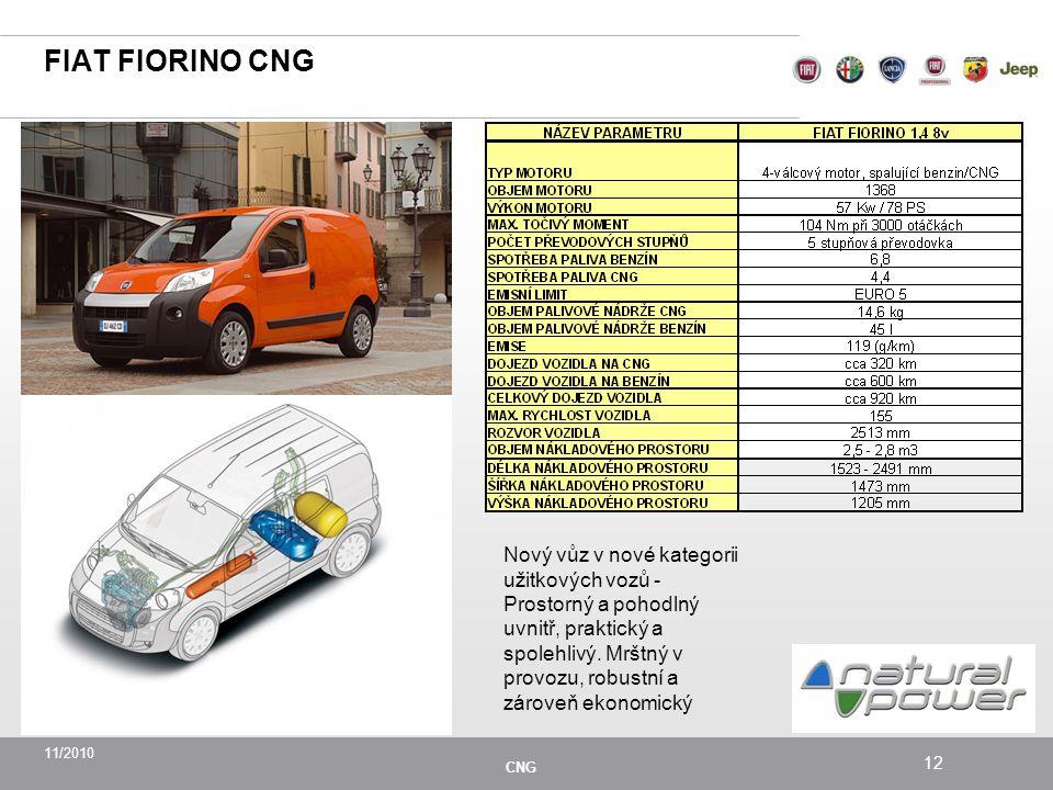 FIAT FIORINO CNG