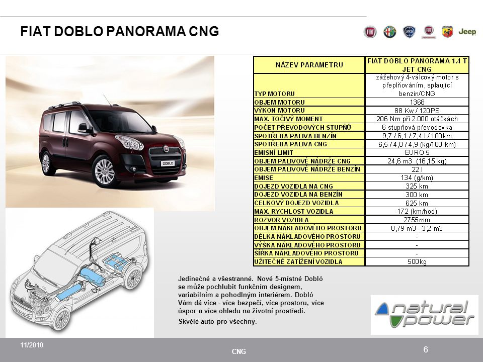 FIAT DOBLO PANORAMA CNG
