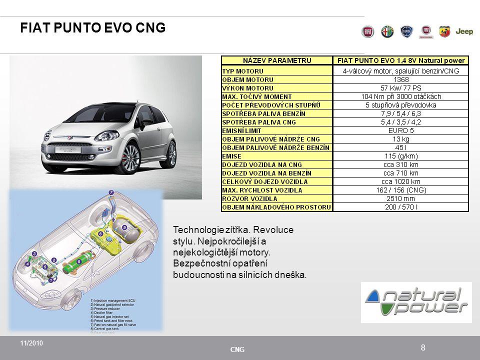 FIAT PUNTO EVO CNG