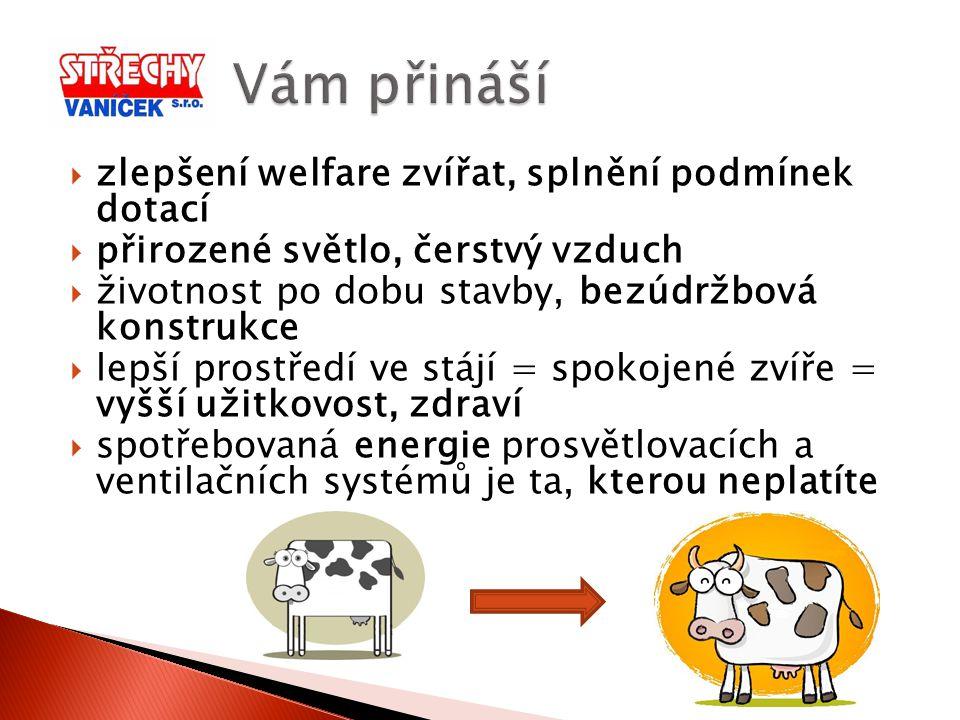 Vám přináší zlepšení welfare zvířat, splnění podmínek dotací