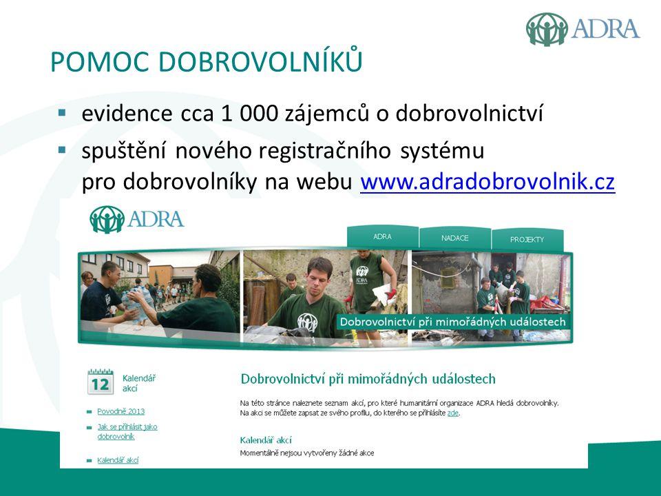 POMOC DOBROVOLNÍKŮ evidence cca 1 000 zájemců o dobrovolnictví