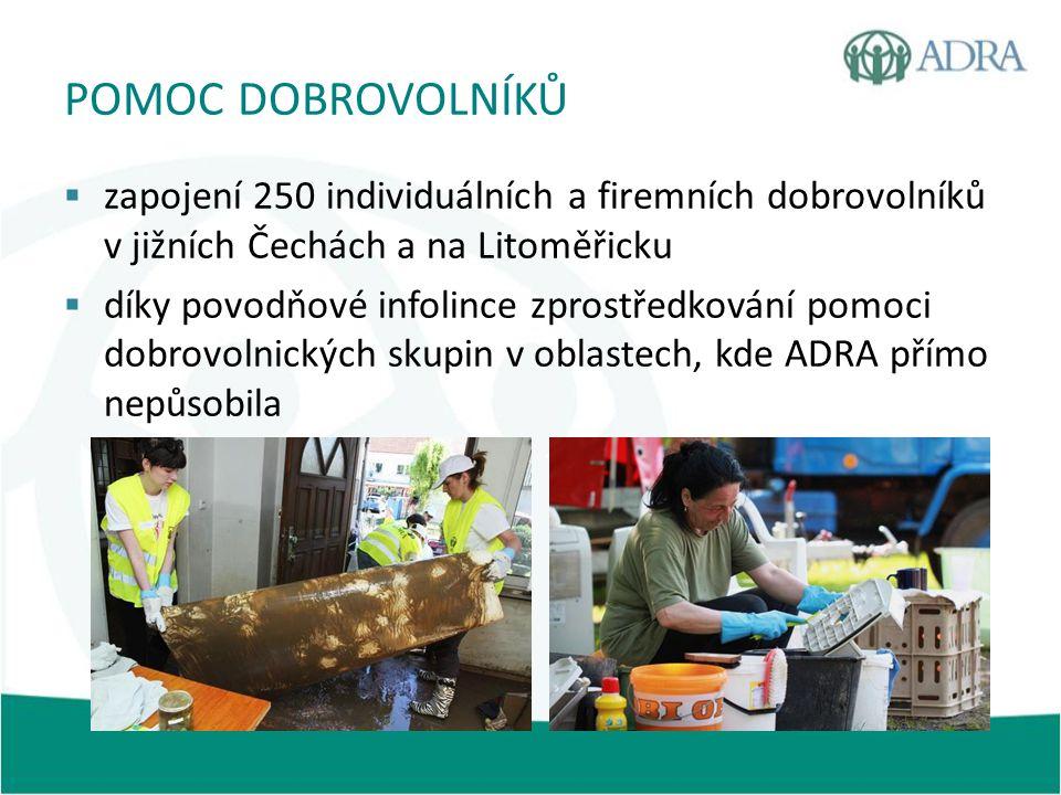 POMOC DOBROVOLNÍKŮ zapojení 250 individuálních a firemních dobrovolníků v jižních Čechách a na Litoměřicku.