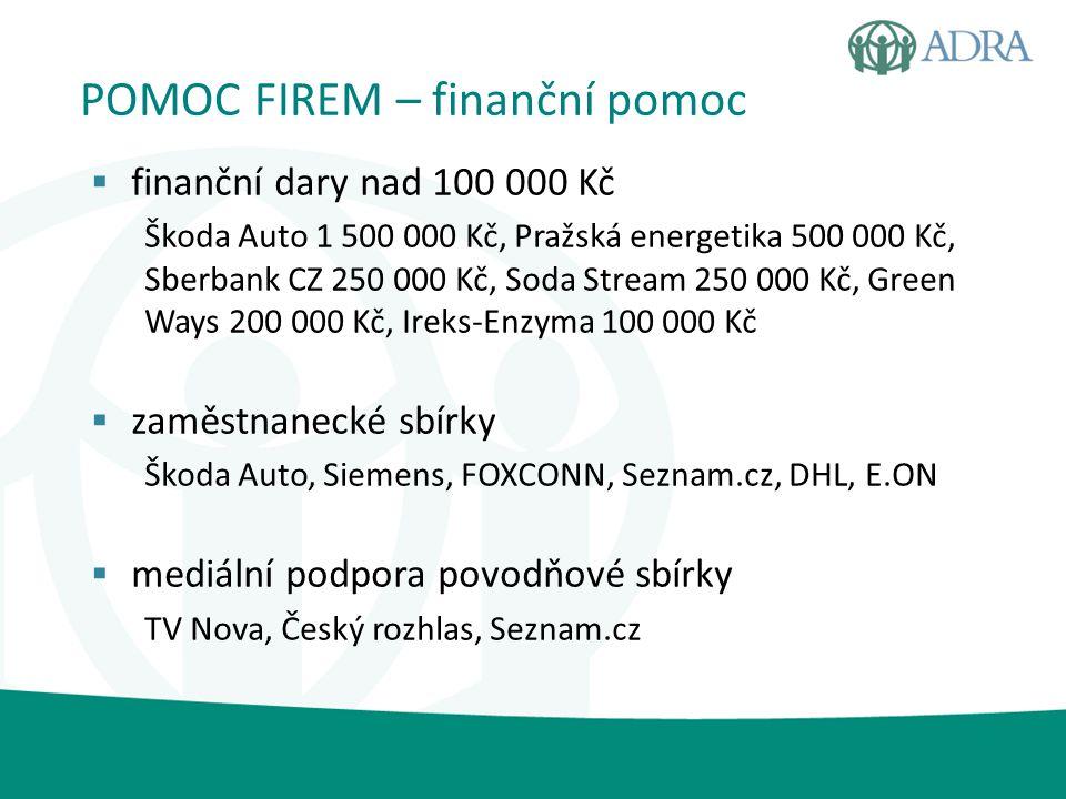 POMOC FIREM – finanční pomoc