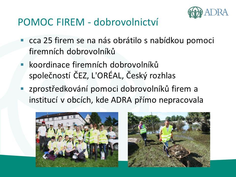 POMOC FIREM - dobrovolnictví