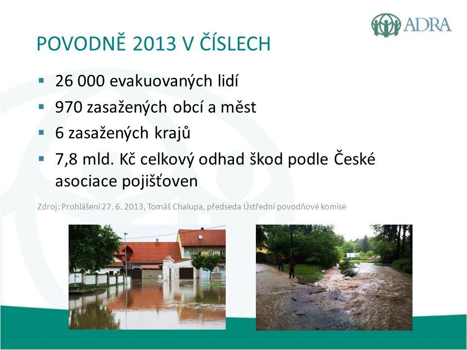 POVODNĚ 2013 V ČÍSLECH 26 000 evakuovaných lidí