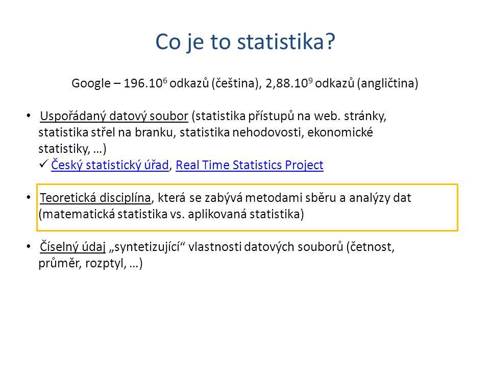 Google – 196.106 odkazů (čeština), 2,88.109 odkazů (angličtina)