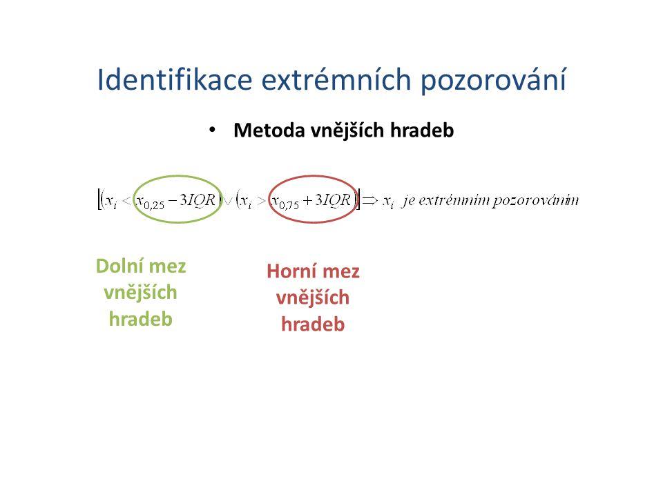 Identifikace extrémních pozorování