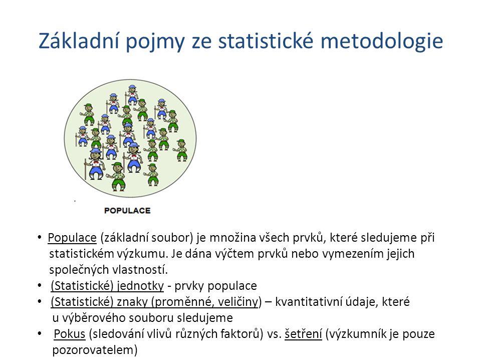Základní pojmy ze statistické metodologie