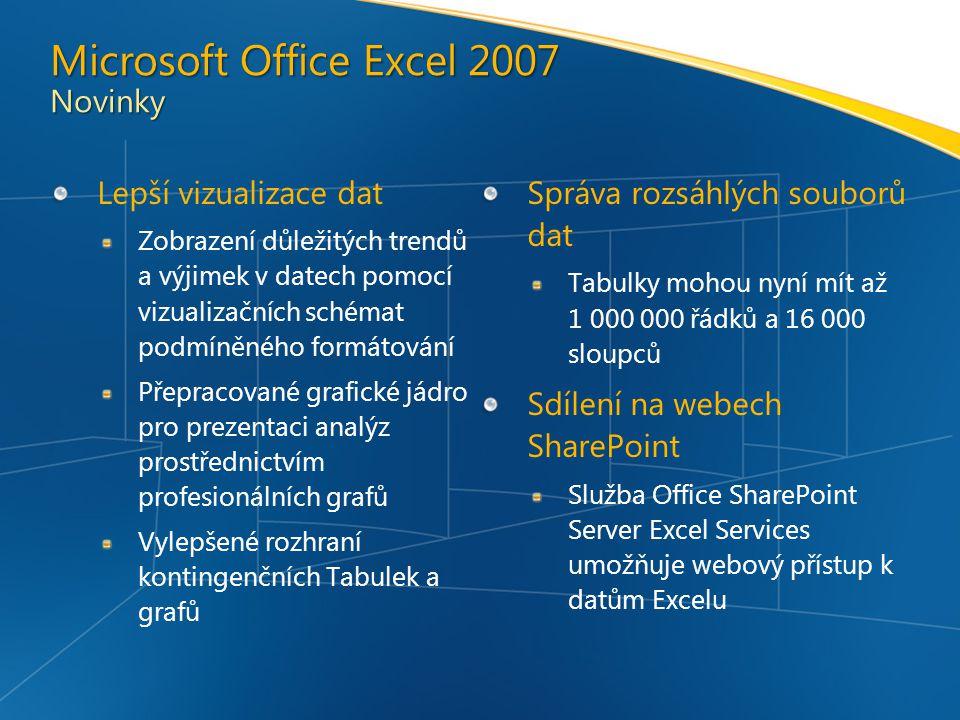 Microsoft Office Excel 2007 Novinky
