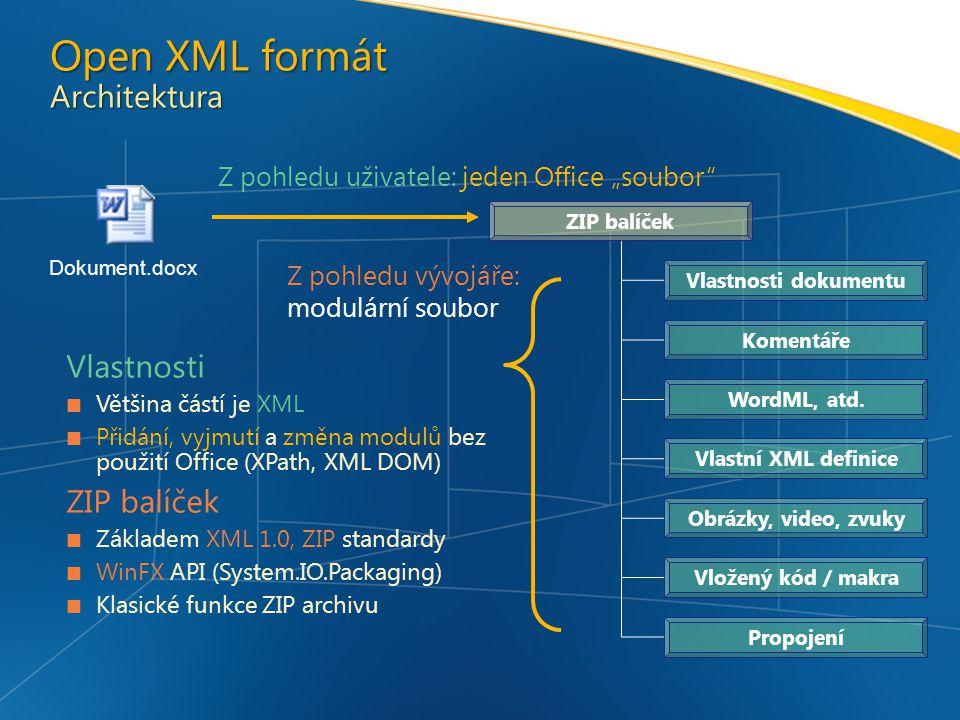 Open XML formát Architektura
