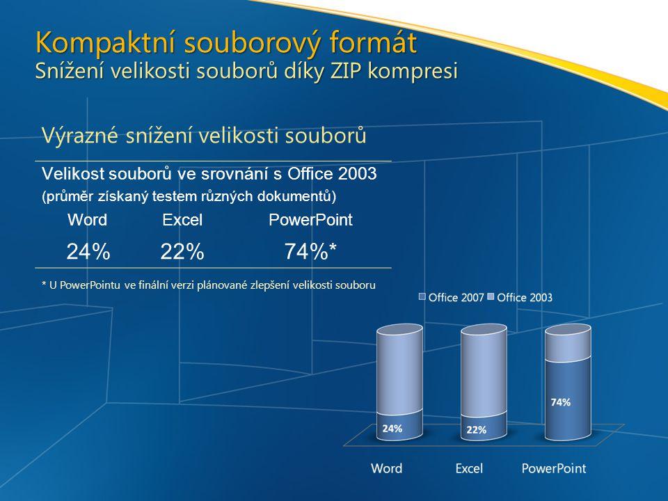 * U PowerPointu ve finální verzi plánované zlepšení velikosti souboru