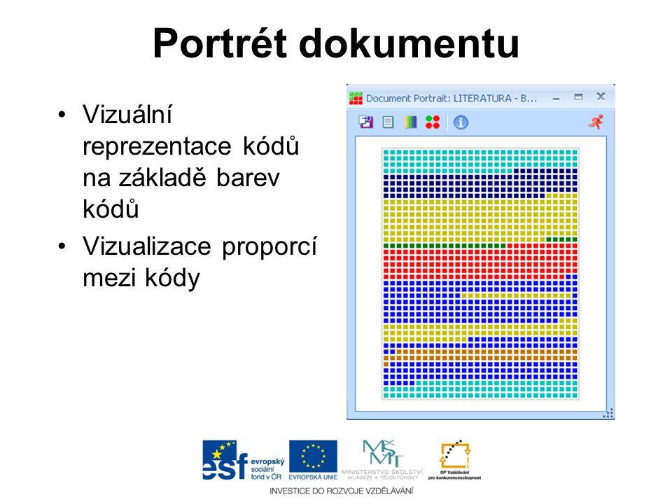 Portrét dokumentu Vizuální reprezentace kódů na základě barev kódů