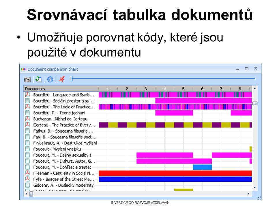 Srovnávací tabulka dokumentů