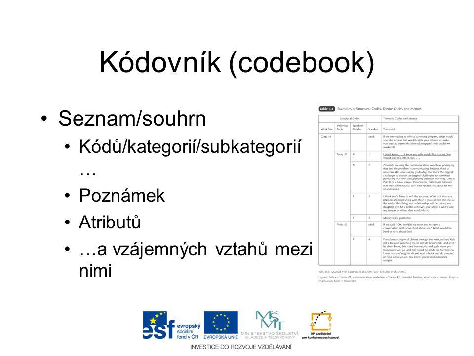 Kódovník (codebook) Seznam/souhrn Kódů/kategorií/subkategorií…
