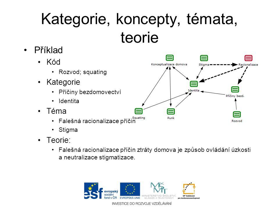 Kategorie, koncepty, témata, teorie