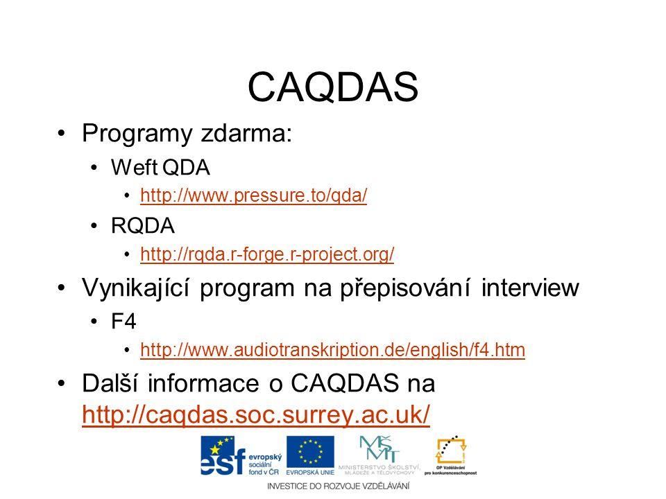 CAQDAS Programy zdarma: Vynikající program na přepisování interview