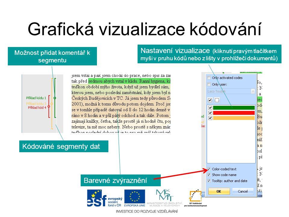 Grafická vizualizace kódování