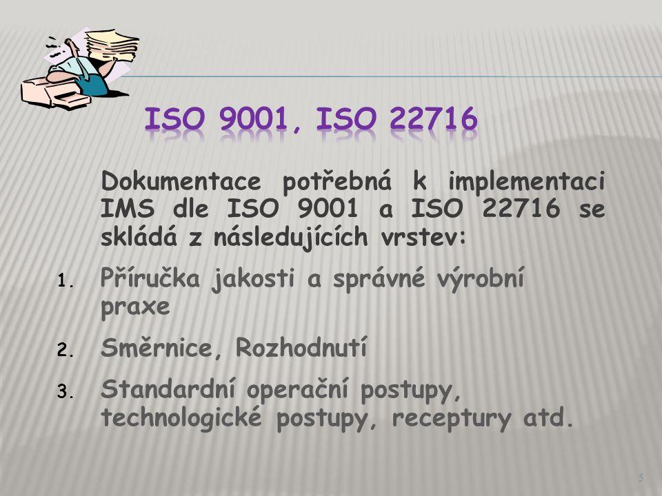 ISO 9001, ISO 22716 Dokumentace potřebná k implementaci IMS dle ISO 9001 a ISO 22716 se skládá z následujících vrstev: