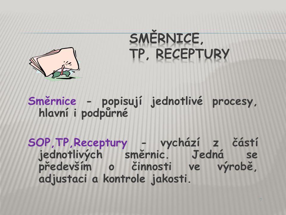 Směrnice, TP, Receptury Směrnice - popisují jednotlivé procesy, hlavní i podpůrné.
