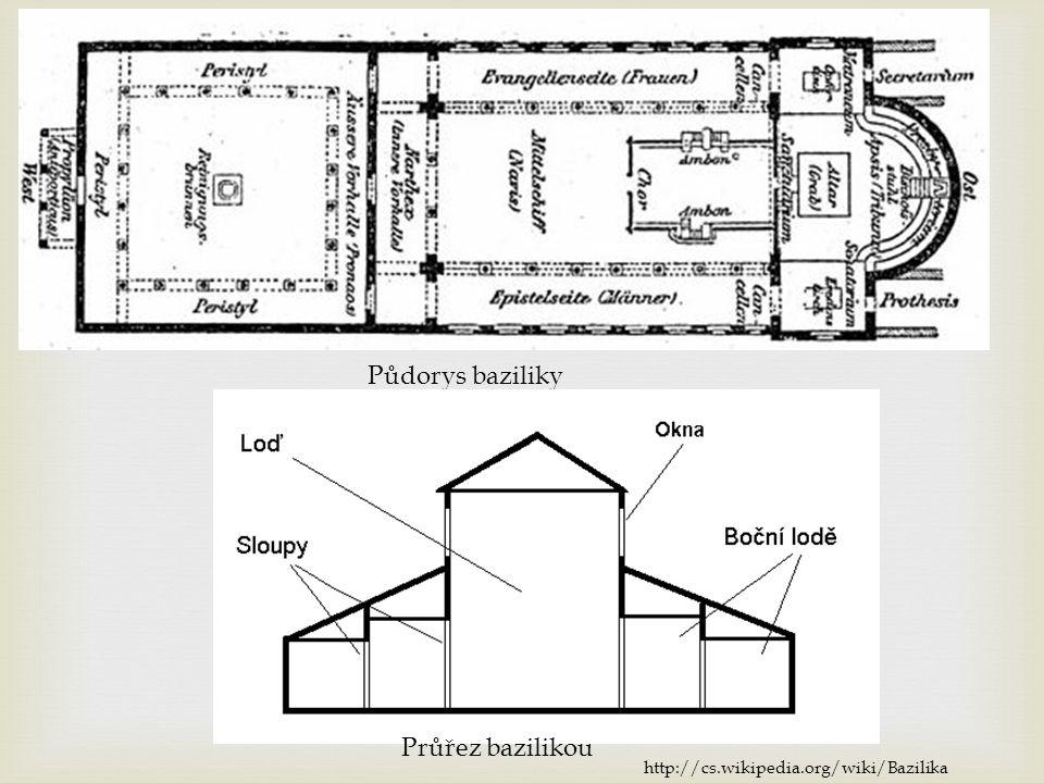 Půdorys baziliky Průřez bazilikou