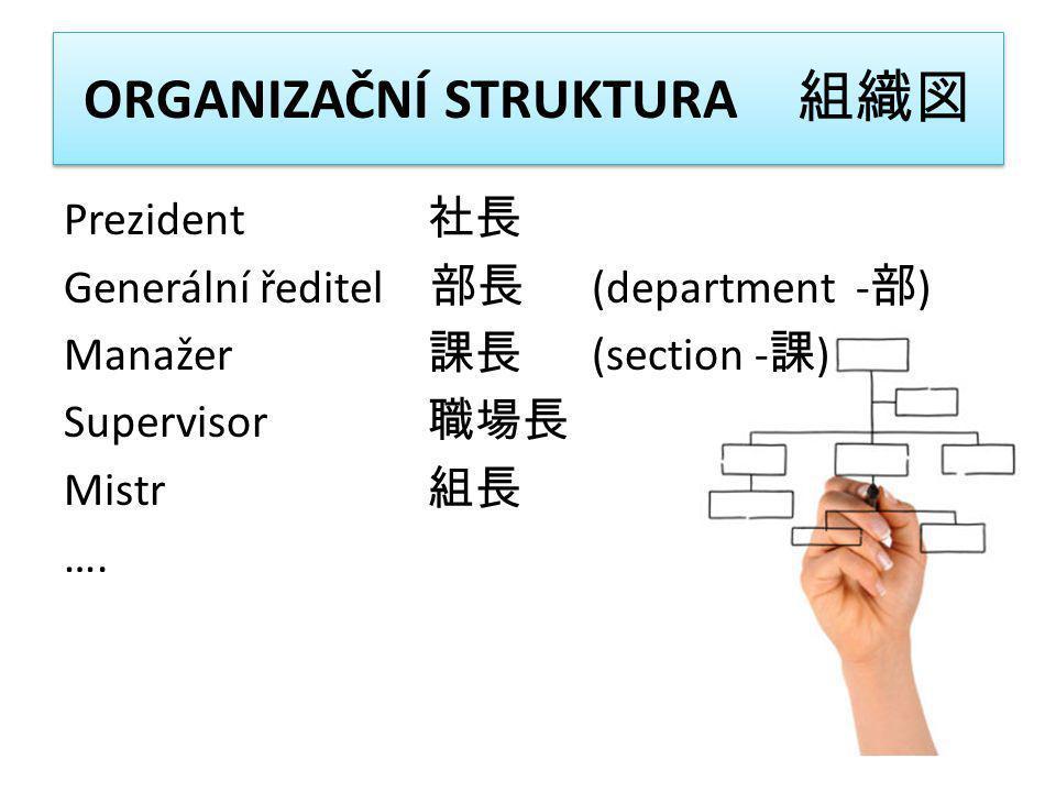 ORGANIZAČNÍ STRUKTURA 組織図
