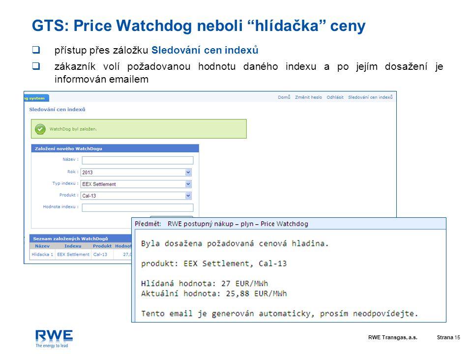 GTS: Price Watchdog neboli hlídačka ceny